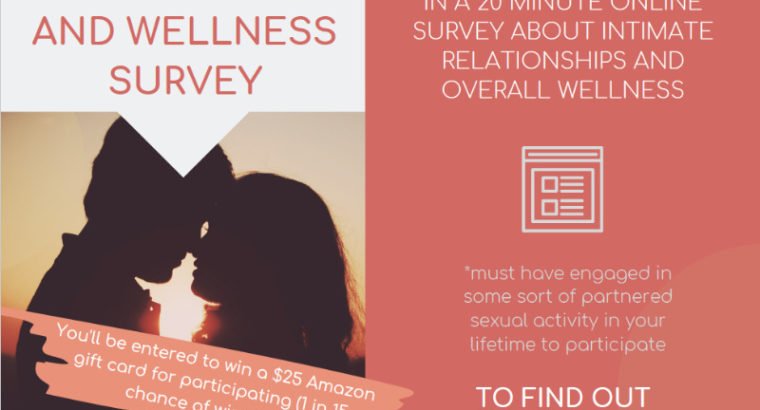 Win an Amazon Giftcard! Recruiting Participants for Free Survey